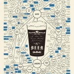 The Lager Field of Beer Dreams